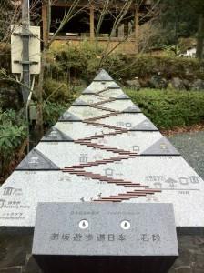御坂遊歩道(石段の案内)