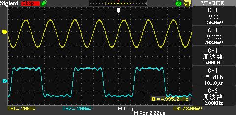 古いノートPC(LinuxOS)をSignalGeneratorとして使う